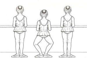posizioni danza classica