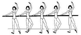 battement frappé danza