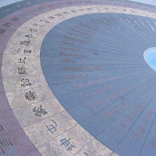 feng shui introduzione