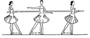 battements tecnica danza
