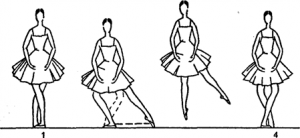 assemblè danza