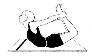 yoga incontinenza