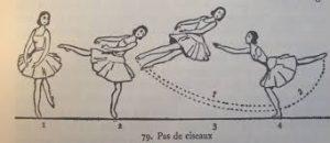 pas ciseaux danza