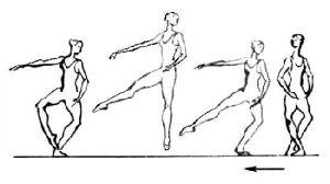 ballonnè danza