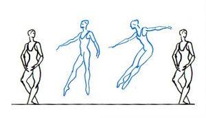 brisè tecnica della danza