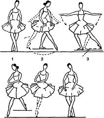 pas de basque danza